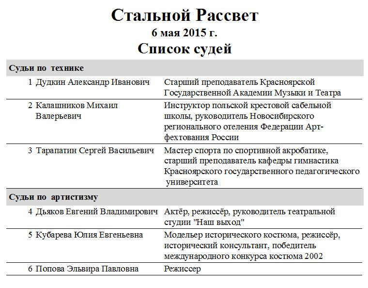 Предварительный список судей